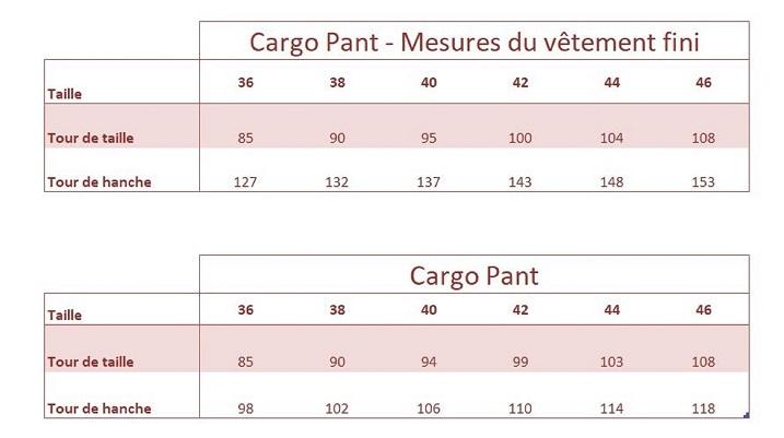tableau des tailles et mesures finies cargo pant